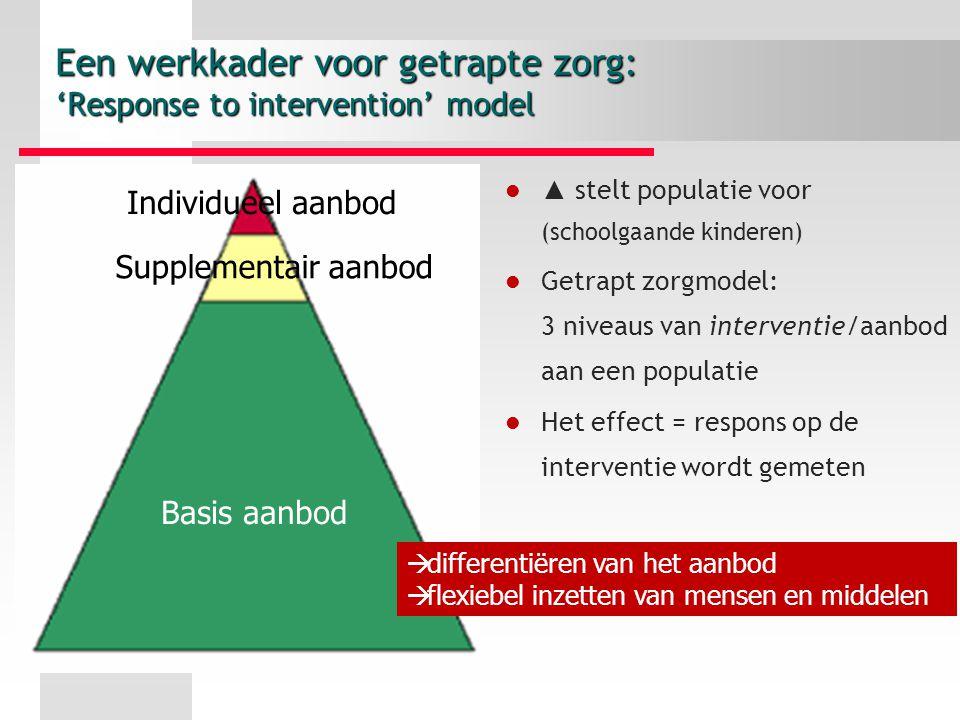 Een werkkader voor getrapte zorg: 'Response to intervention' model
