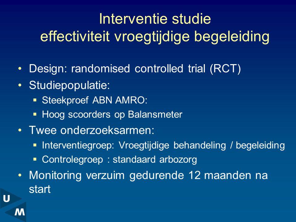 Interventie studie effectiviteit vroegtijdige begeleiding