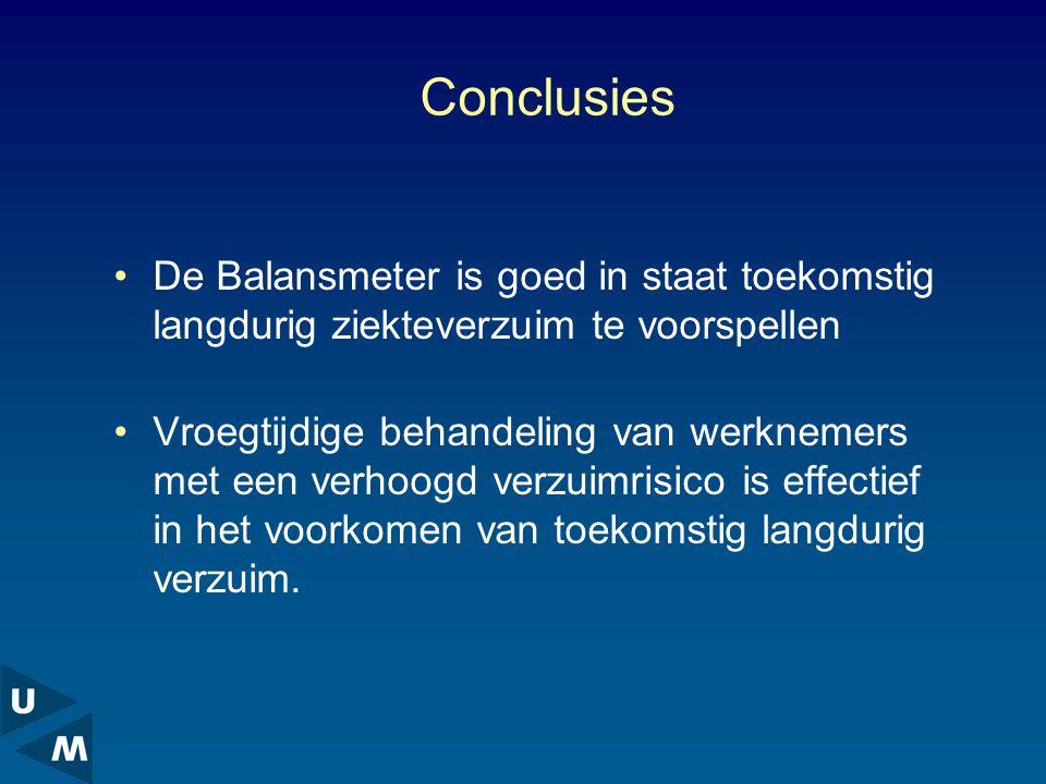 Conclusies De Balansmeter is goed in staat toekomstig langdurig ziekteverzuim te voorspellen.