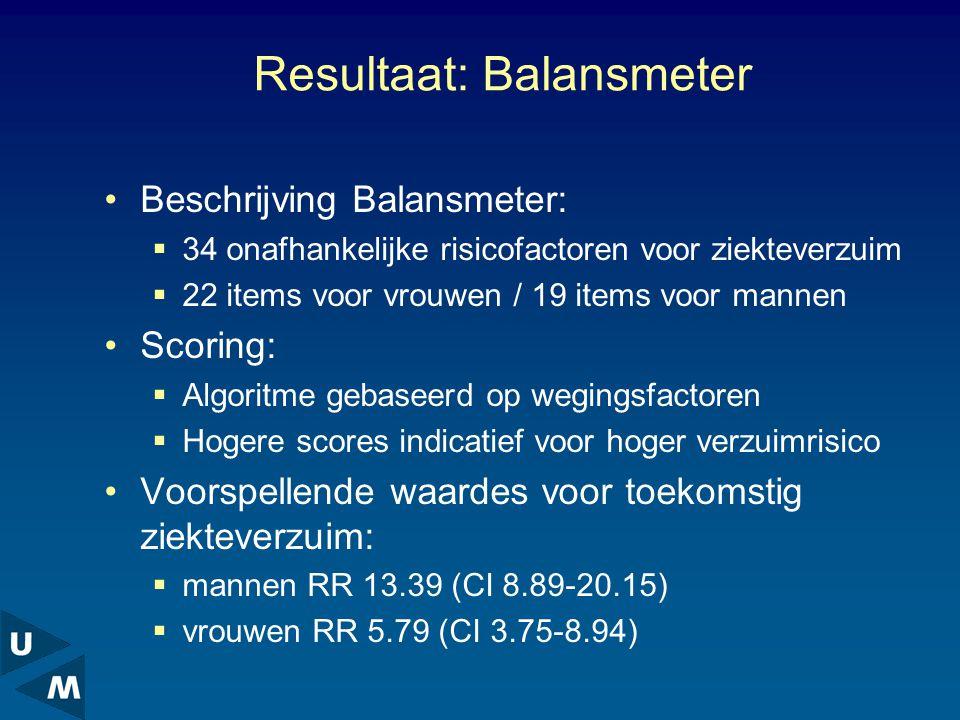 Resultaat: Balansmeter