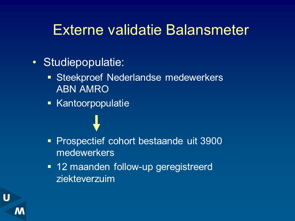 Externe validatie Balansmeter