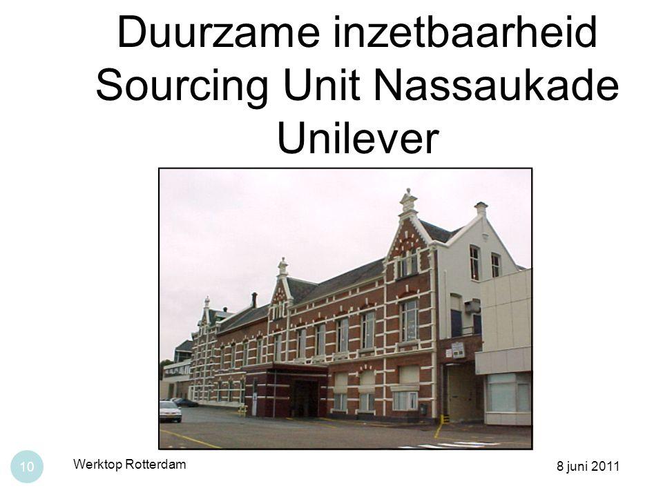 Duurzame inzetbaarheid Sourcing Unit Nassaukade Unilever