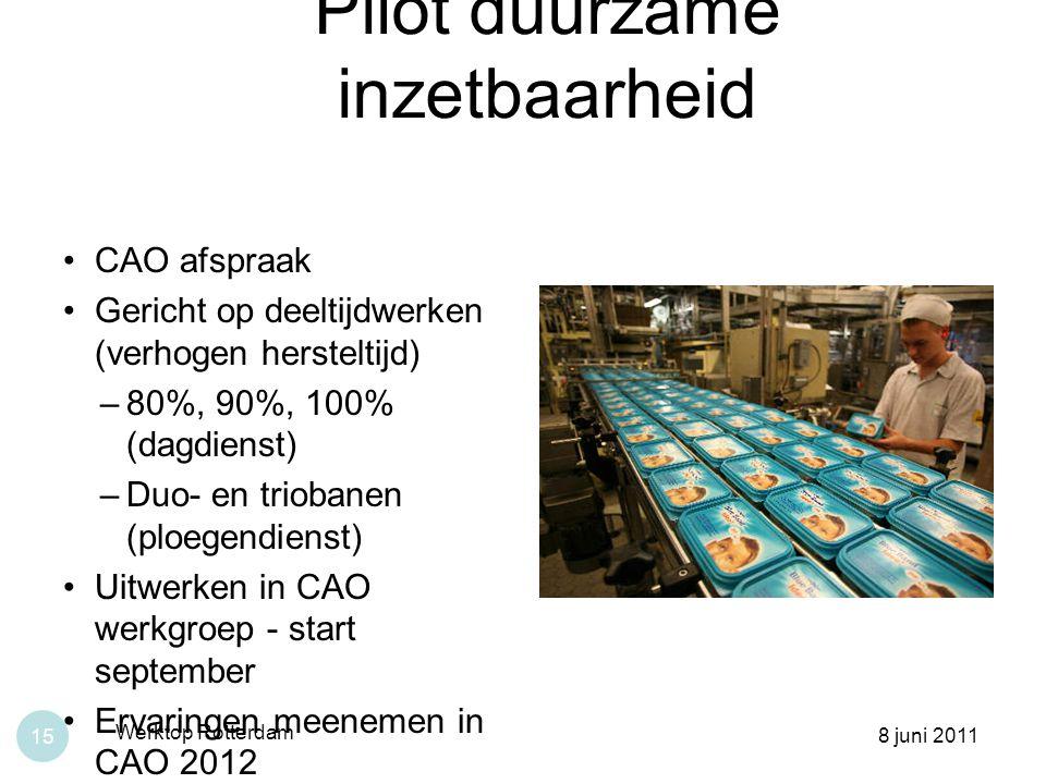 Pilot duurzame inzetbaarheid