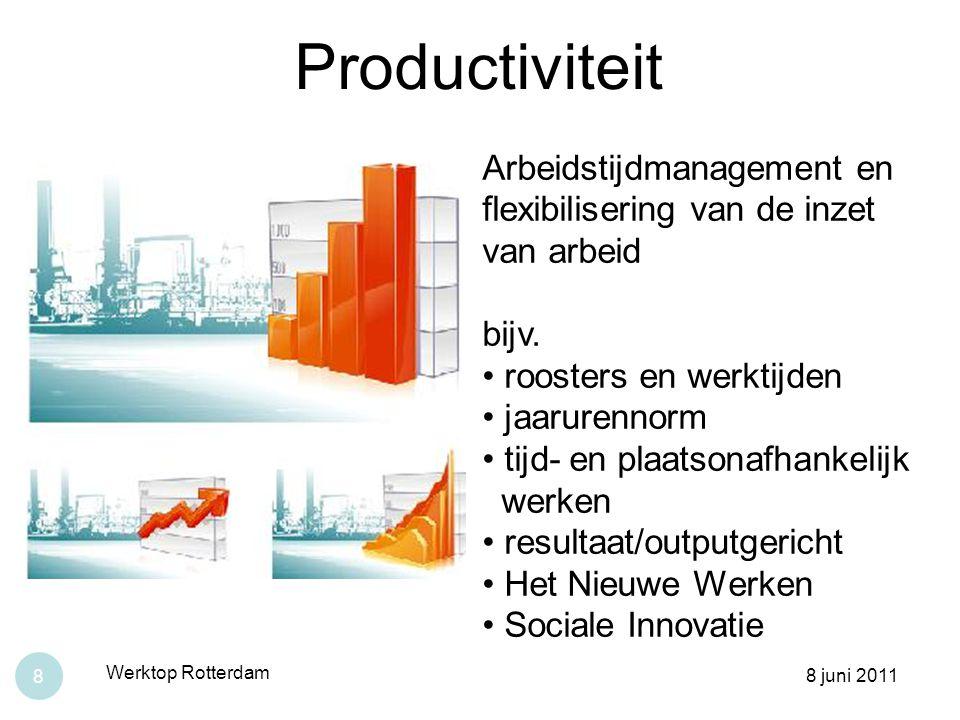 Productiviteit Arbeidstijdmanagement en flexibilisering van de inzet van arbeid. bijv. roosters en werktijden.