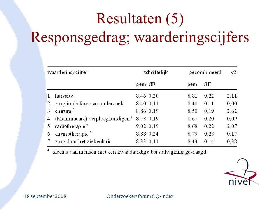 Resultaten (5) Responsgedrag; waarderingscijfers