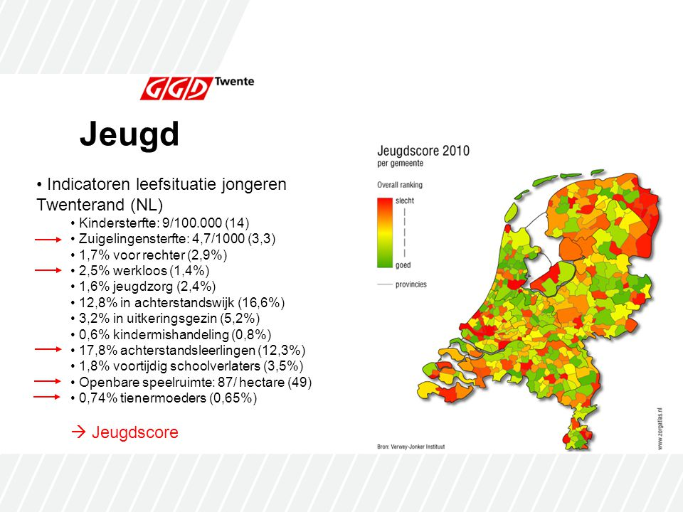 Jeugd Indicatoren leefsituatie jongeren Twenterand (NL)  Jeugdscore