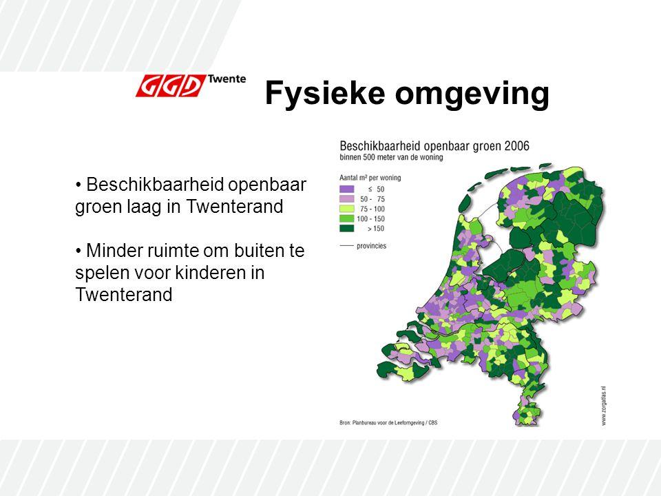 Fysieke omgeving Beschikbaarheid openbaar groen laag in Twenterand