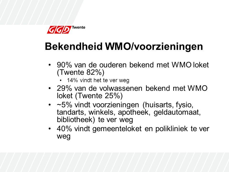 Bekendheid WMO/voorzieningen