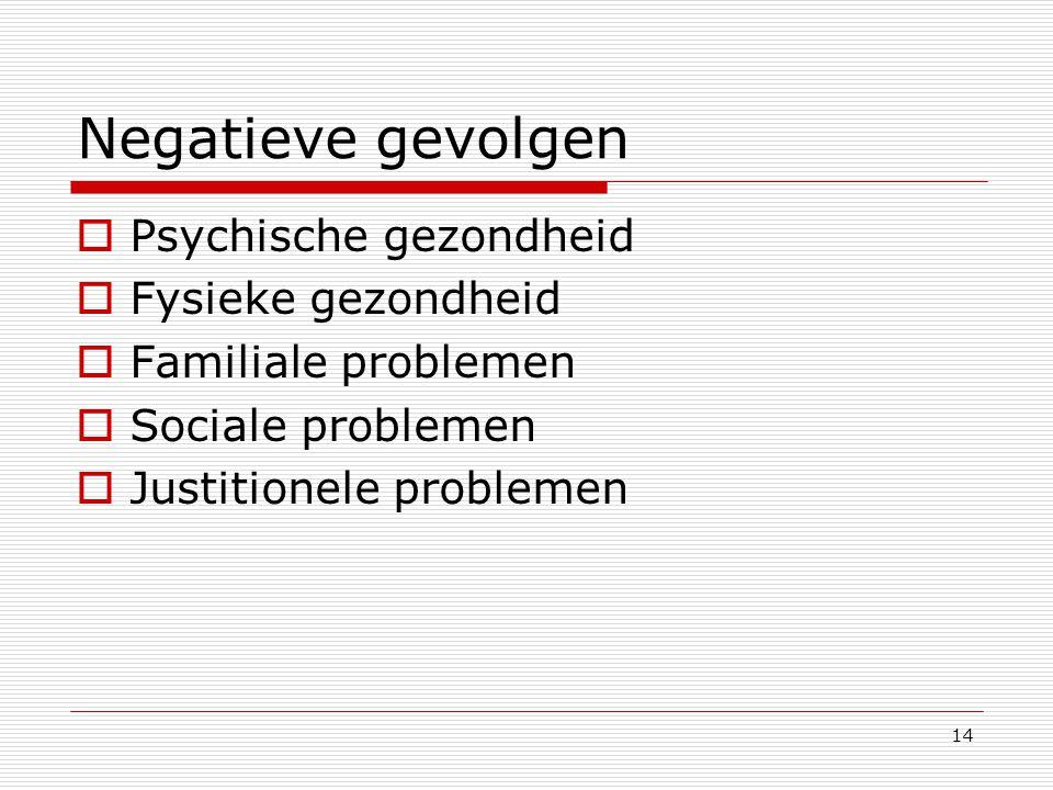 Negatieve gevolgen Psychische gezondheid Fysieke gezondheid