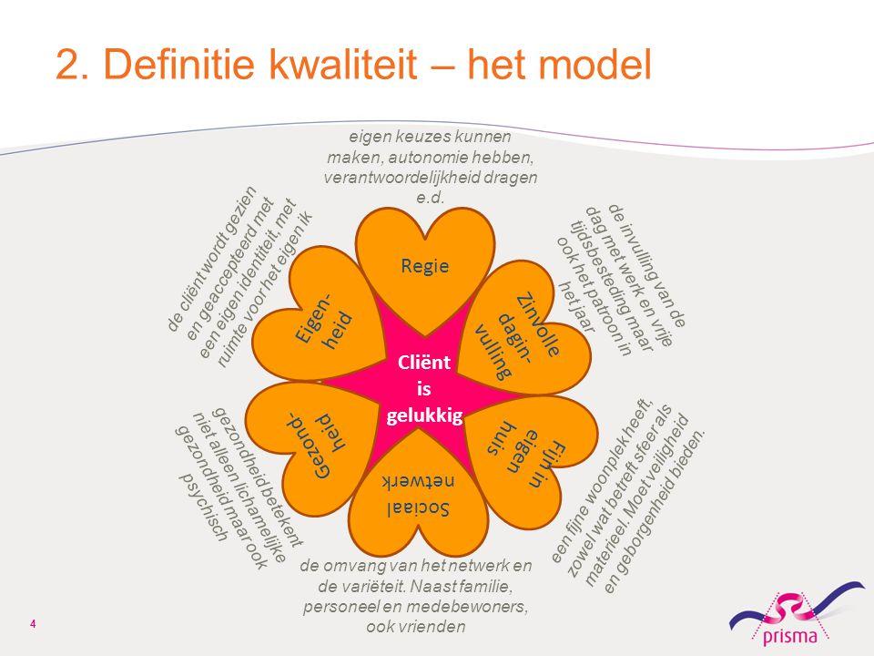 2. Definitie kwaliteit – het model