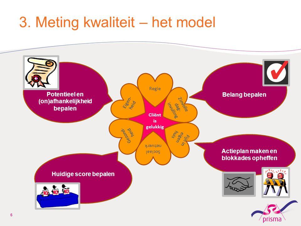 3. Meting kwaliteit – het model