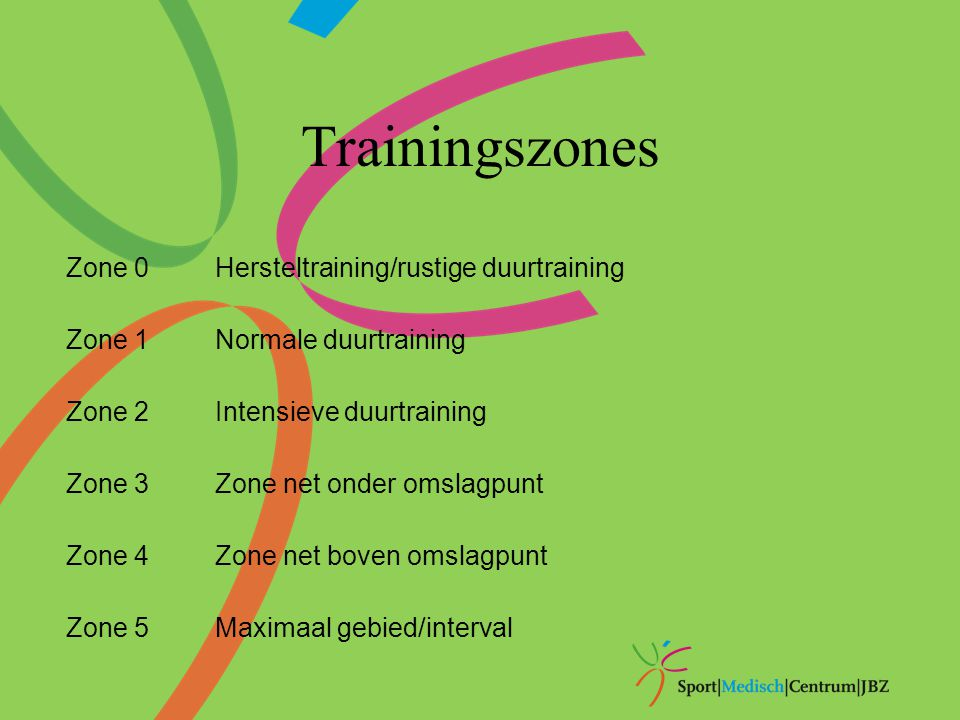 Trainingszones Zone 0 Hersteltraining/rustige duurtraining Zone 1