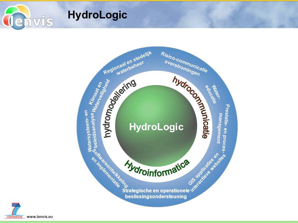 HydroLogic hydrocommunicatie hydromodellering HydroLogic