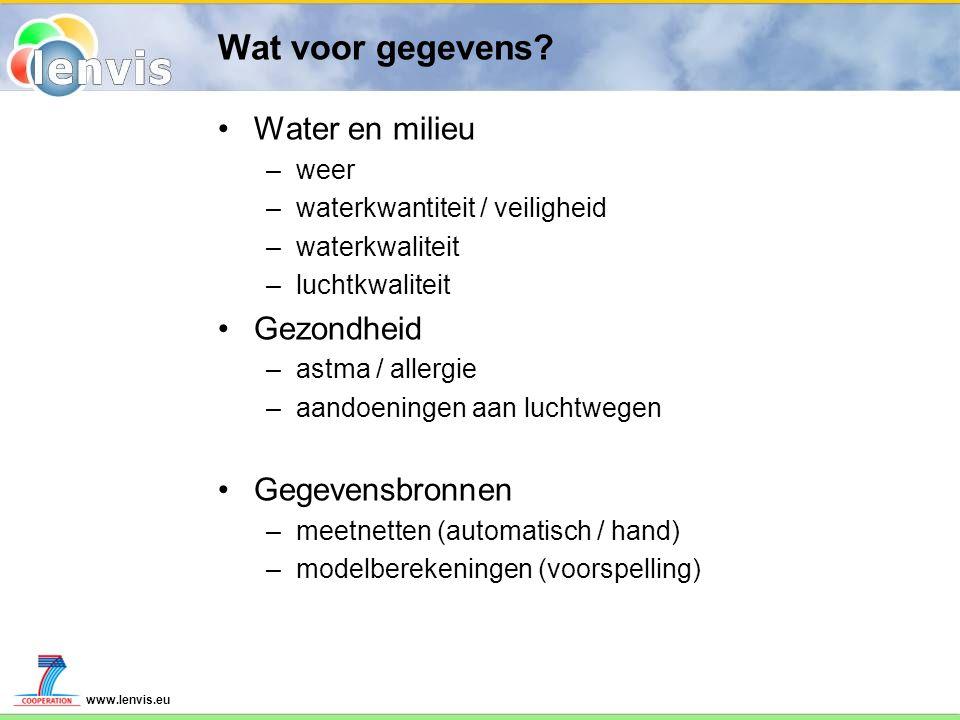 Wat voor gegevens Water en milieu Gezondheid Gegevensbronnen weer