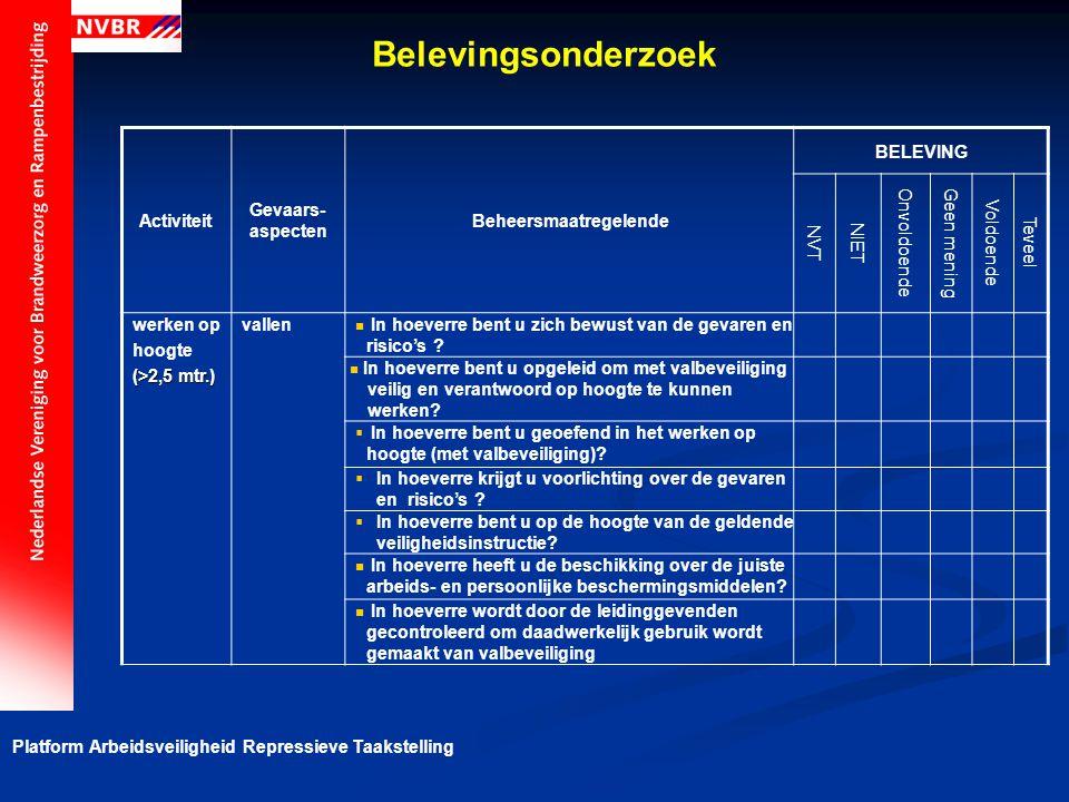 Platform Arbeidsveiligheid Repressieve Taakstelling