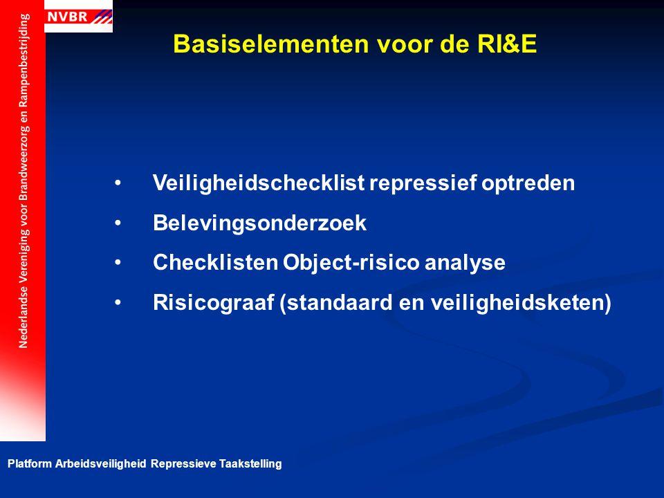 Basiselementen voor de RI&E