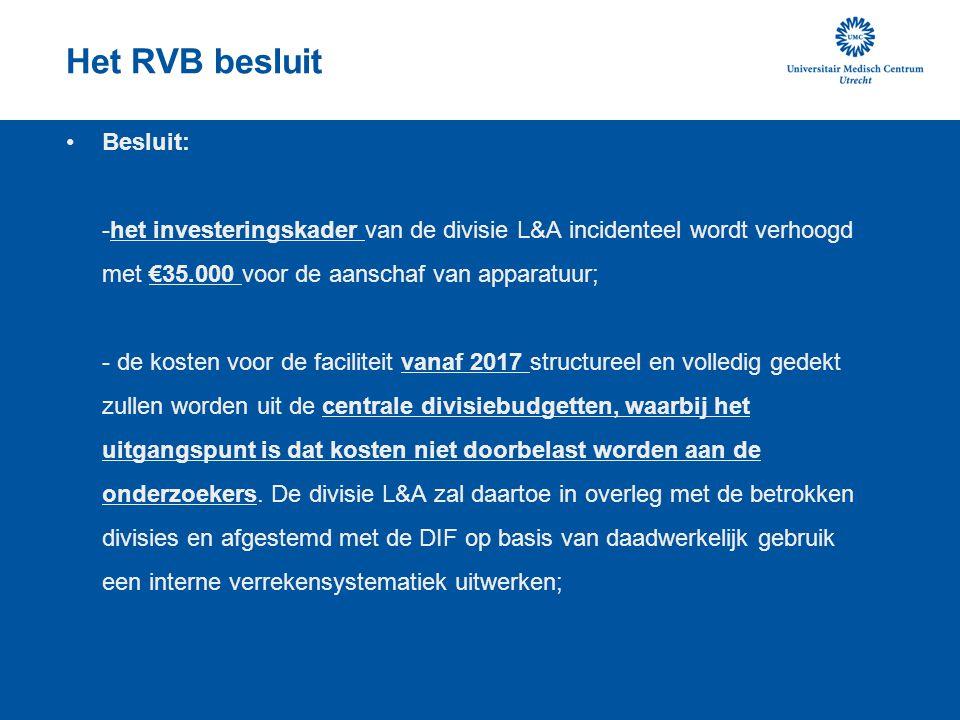 Het RVB besluit