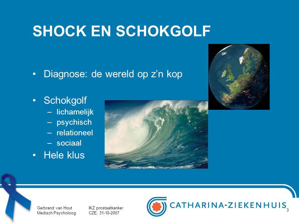 SHOCK EN SCHOKGOLF Diagnose: de wereld op z'n kop Schokgolf Hele klus
