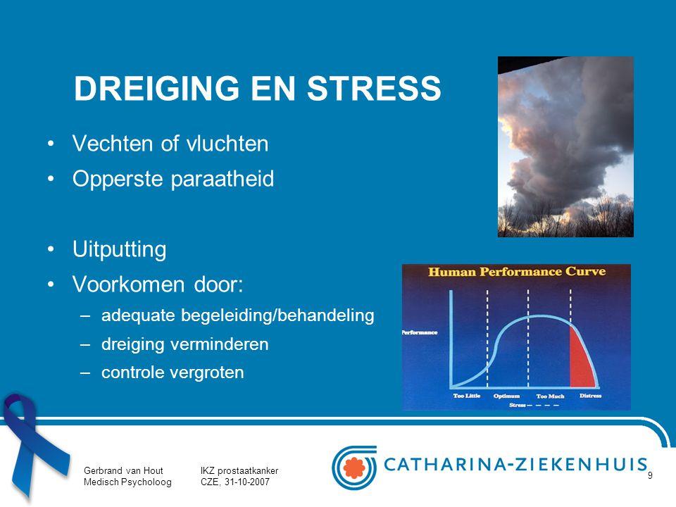 DREIGING EN STRESS Vechten of vluchten Opperste paraatheid Uitputting