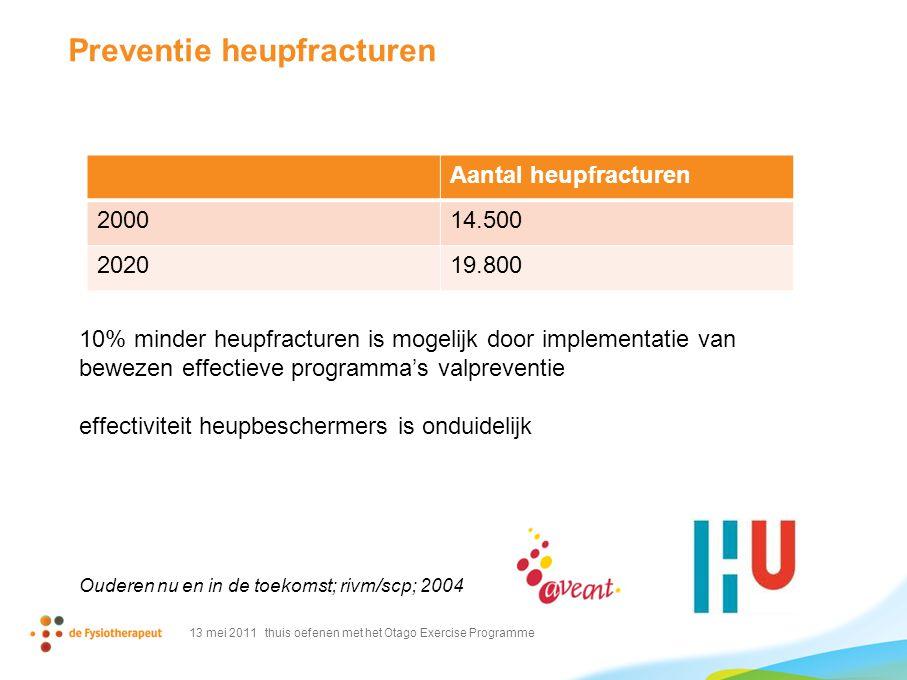 Preventie heupfracturen