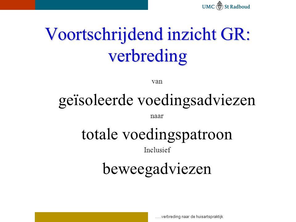 Voortschrijdend inzicht GR: verbreding