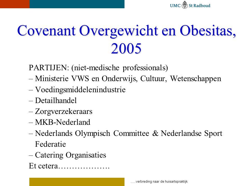 Covenant Overgewicht en Obesitas, 2005