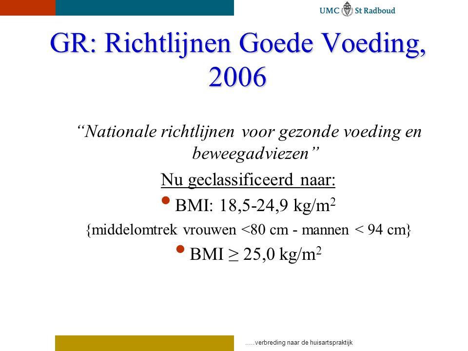 GR: Richtlijnen Goede Voeding, 2006