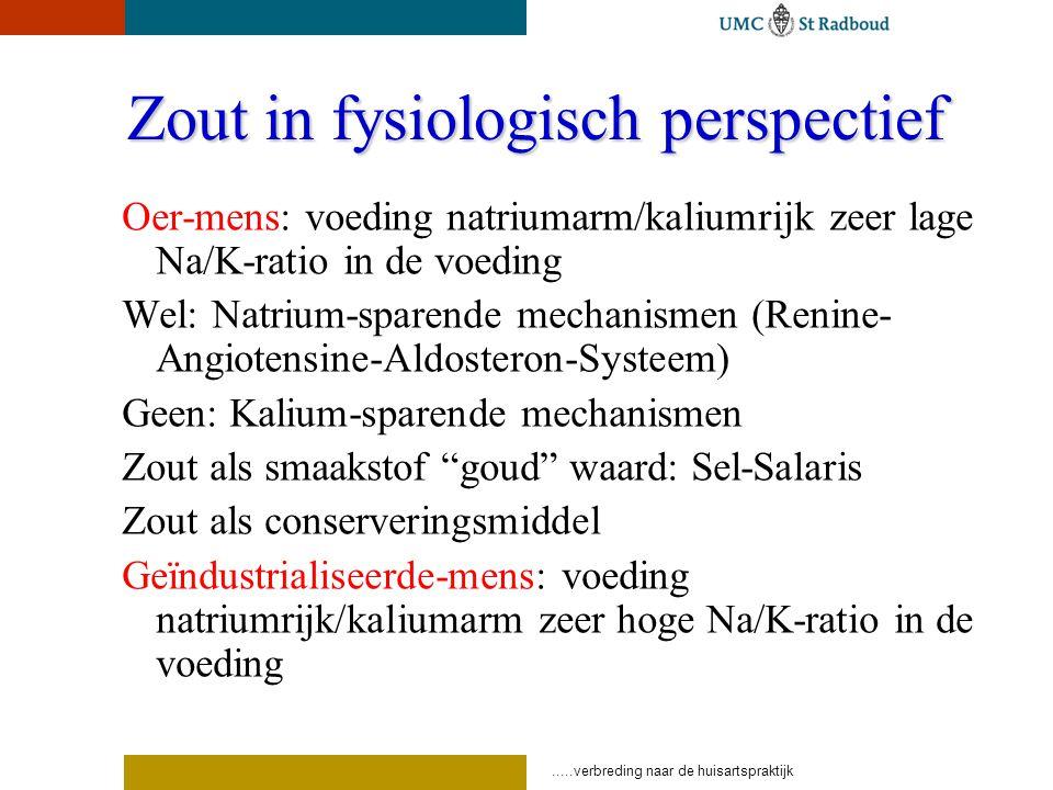 Zout in fysiologisch perspectief