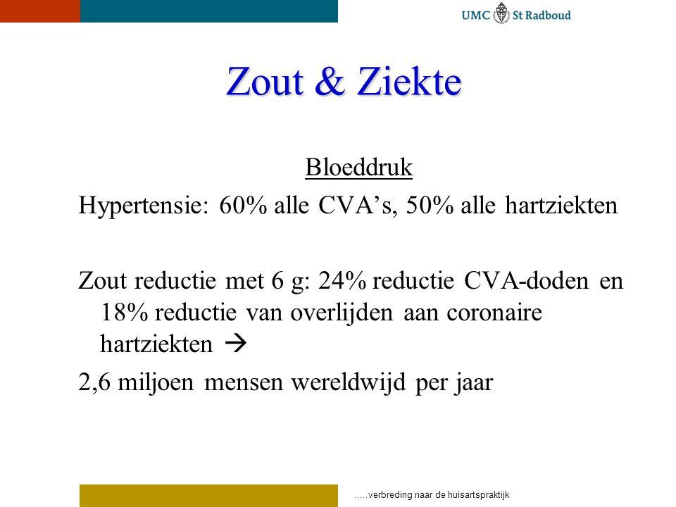 Zout & Ziekte Bloeddruk