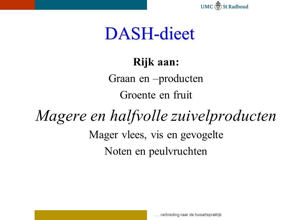 DASH-dieet Magere en halfvolle zuivelproducten Rijk aan:
