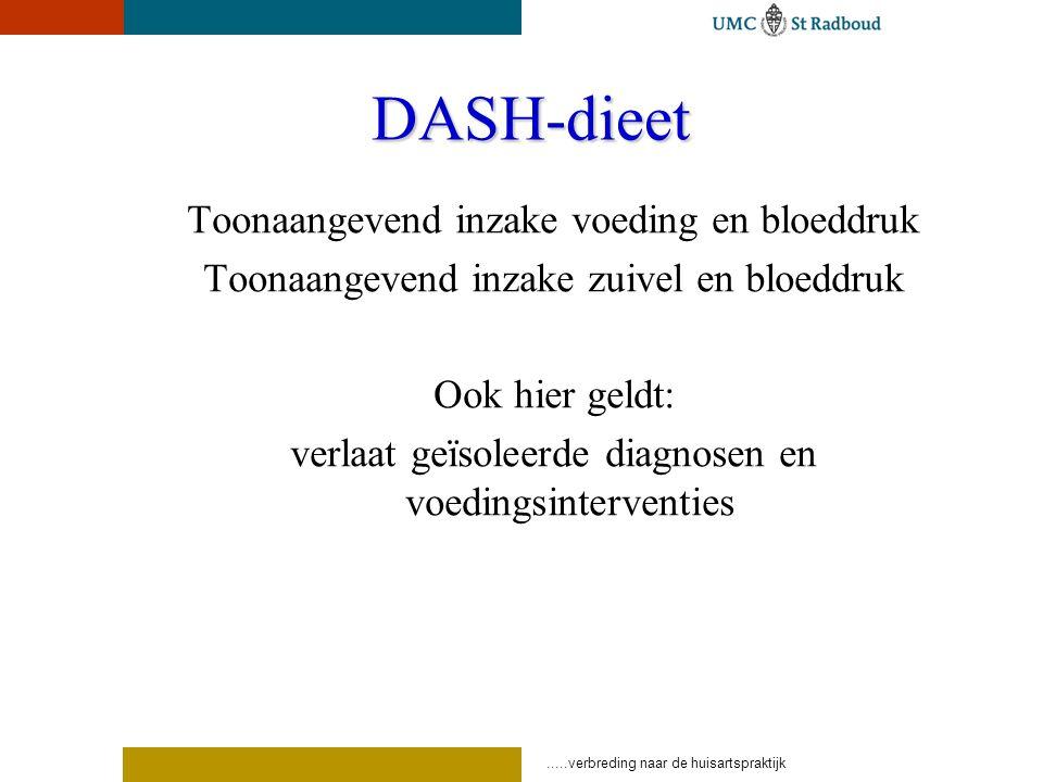 DASH-dieet Toonaangevend inzake voeding en bloeddruk