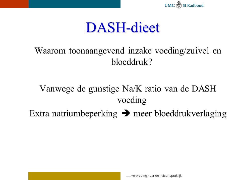DASH-dieet Waarom toonaangevend inzake voeding/zuivel en bloeddruk