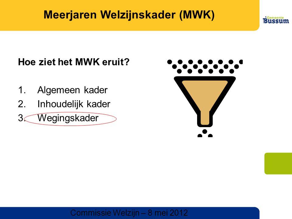 Meerjaren Welzijnskader (MWK)
