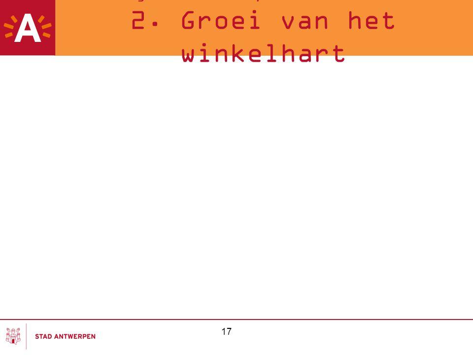 Meting van de Antwerpse winkelstraten 2007 2. Groei van het winkelhart