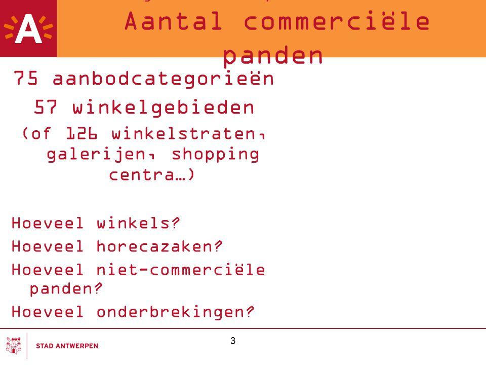 Meting van de Antwerpse winkelstraten 2007 Aantal commerciële panden