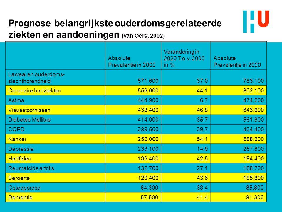 Prognose belangrijkste ouderdomsgerelateerde ziekten en aandoeningen (van Oers, 2002)