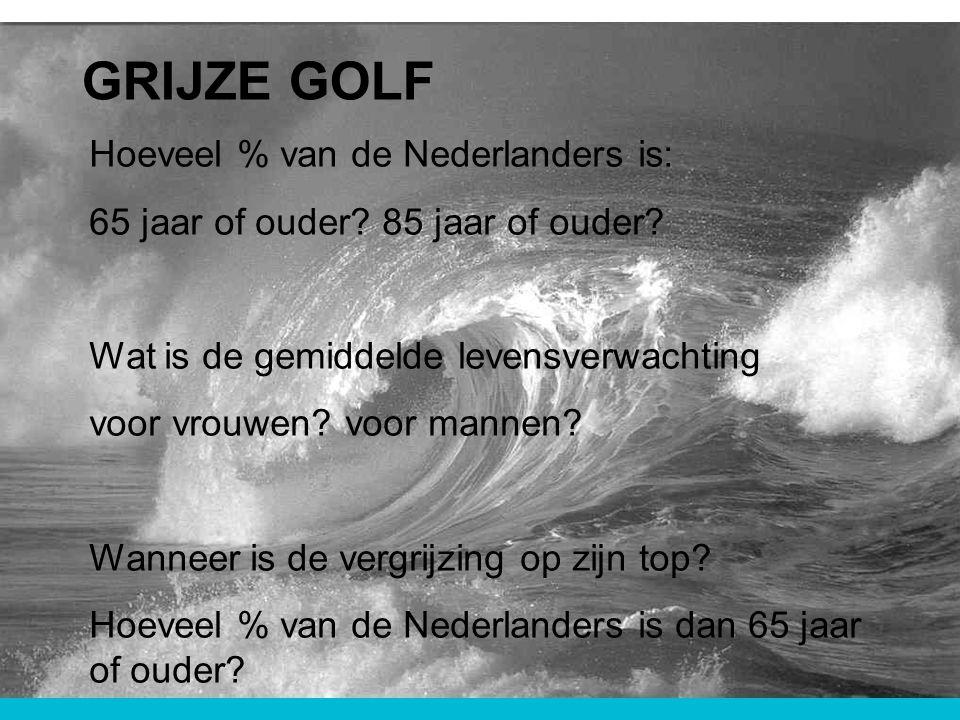 GRIJZE GOLF Hoeveel % van de Nederlanders is: