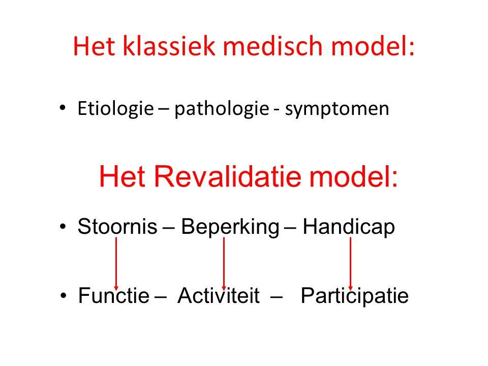 Het klassiek medisch model: