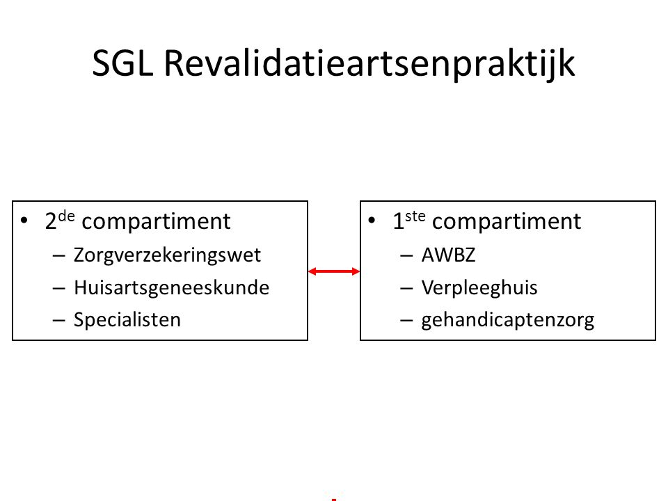 SGL Revalidatieartsenpraktijk