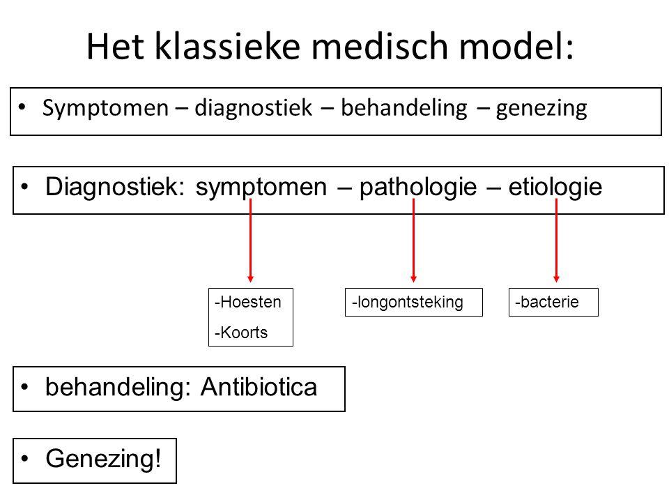 Het klassieke medisch model: