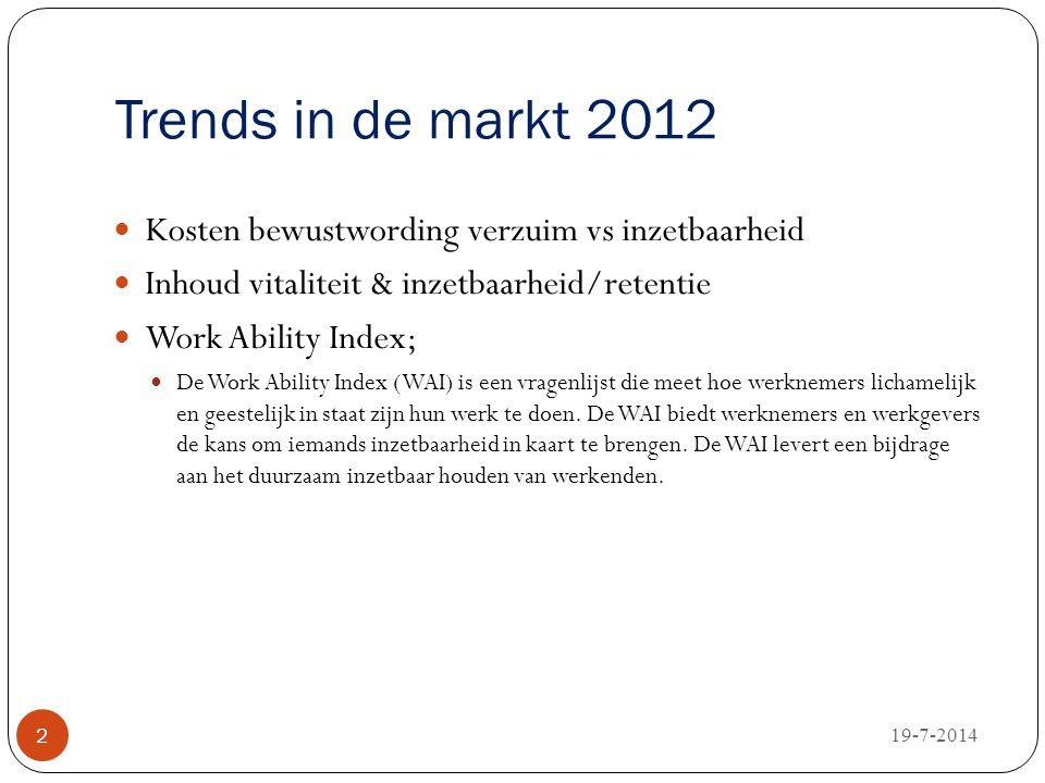 Trends in de markt 2012 Kosten bewustwording verzuim vs inzetbaarheid
