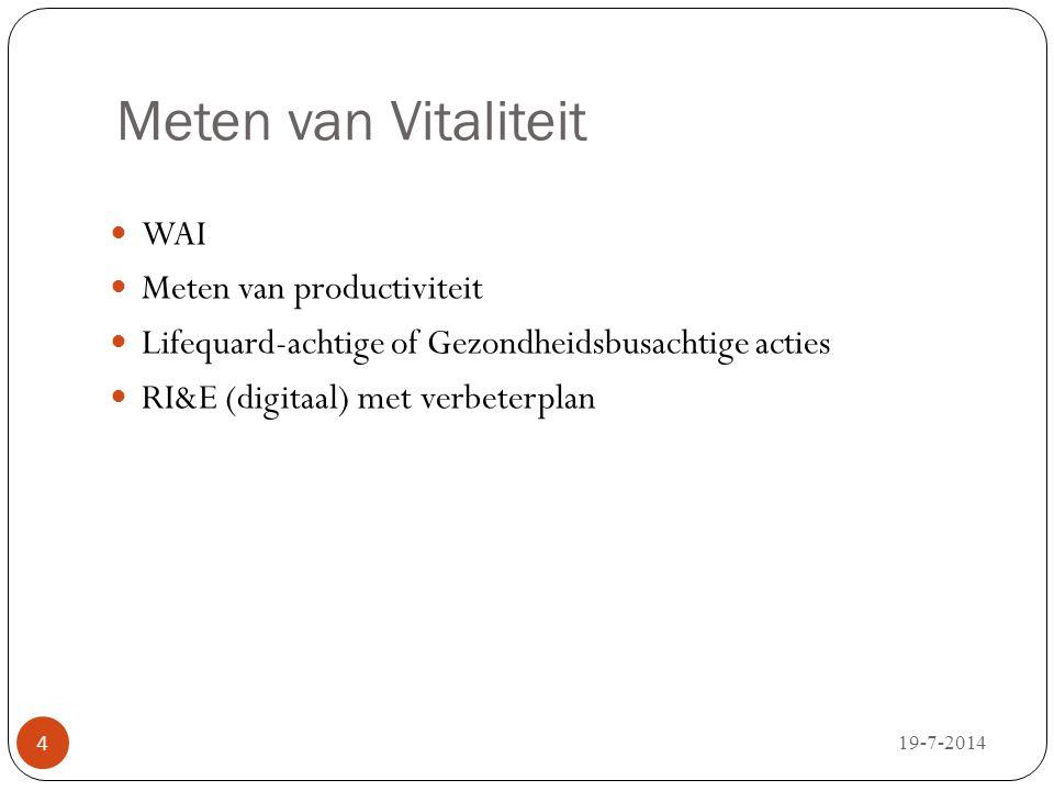 Meten van Vitaliteit WAI Meten van productiviteit