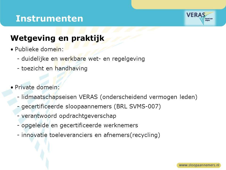 Instrumenten Wetgeving en praktijk Publieke domein: