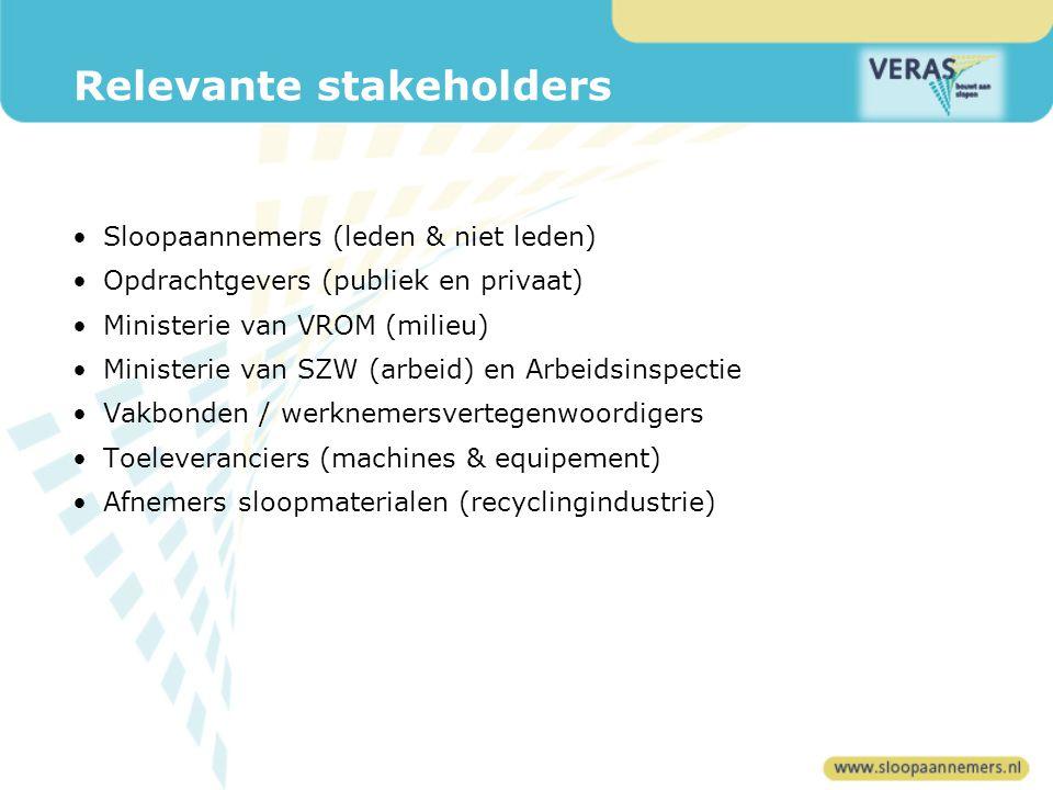 Relevante stakeholders