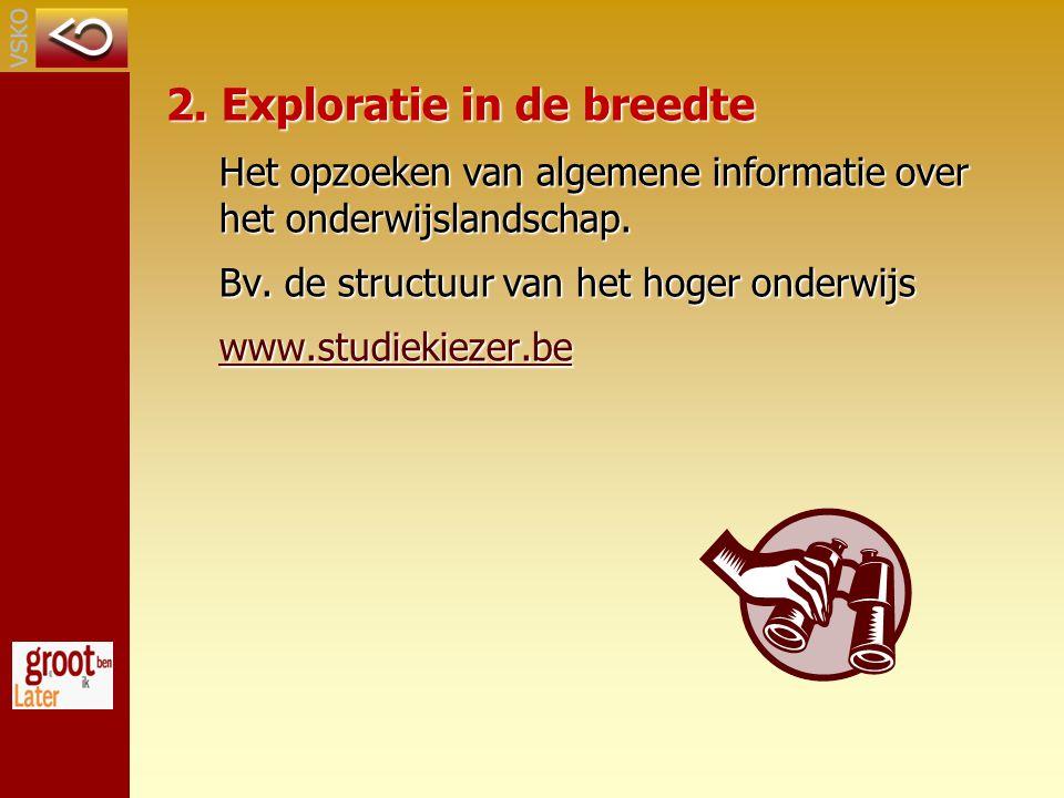 2. Exploratie in de breedte