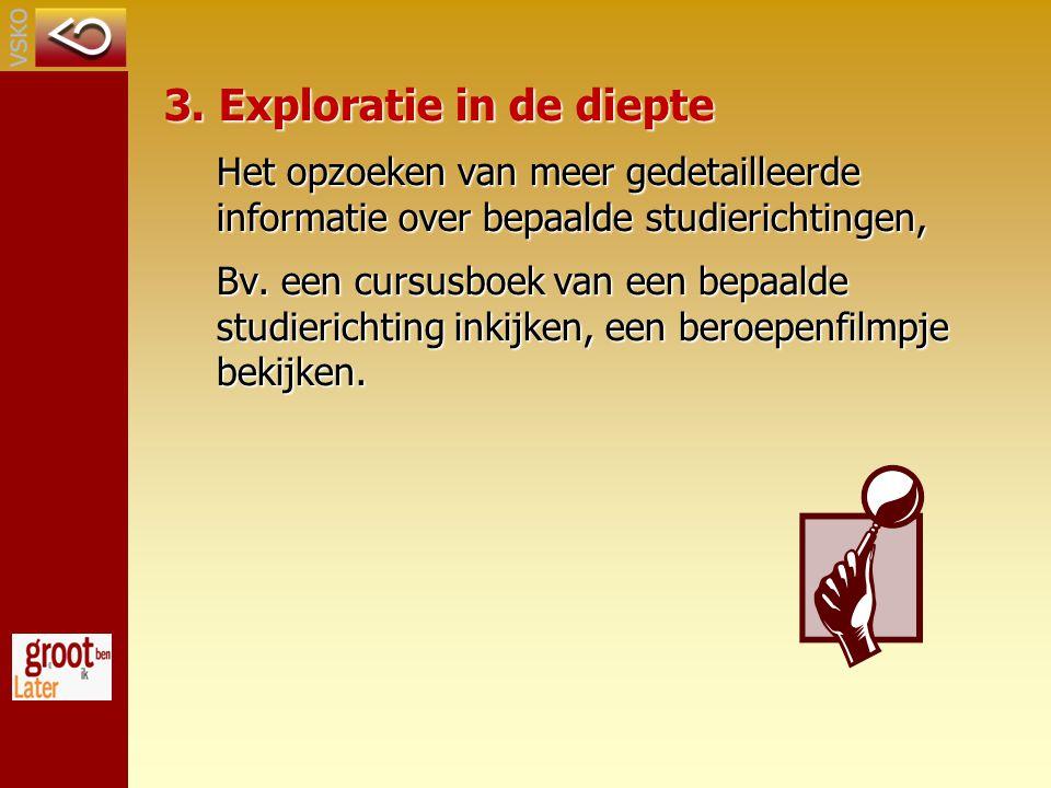 3. Exploratie in de diepte