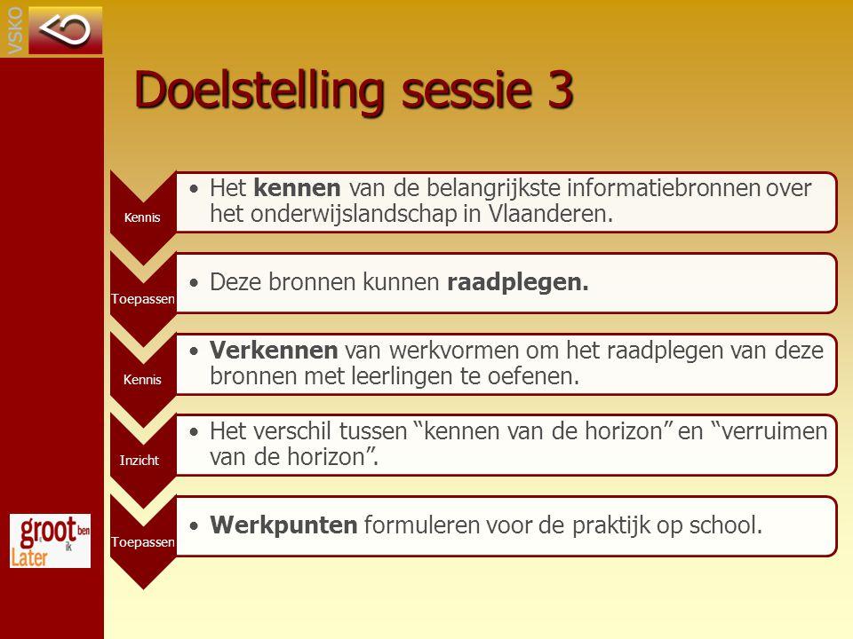 Doelstelling sessie 3 Kennis. Het kennen van de belangrijkste informatiebronnen over het onderwijslandschap in Vlaanderen.