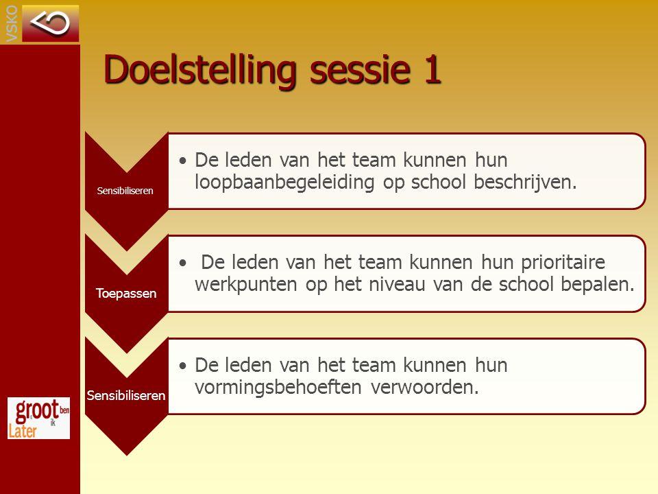 Doelstelling sessie 1 Sensibiliseren. De leden van het team kunnen hun loopbaanbegeleiding op school beschrijven.