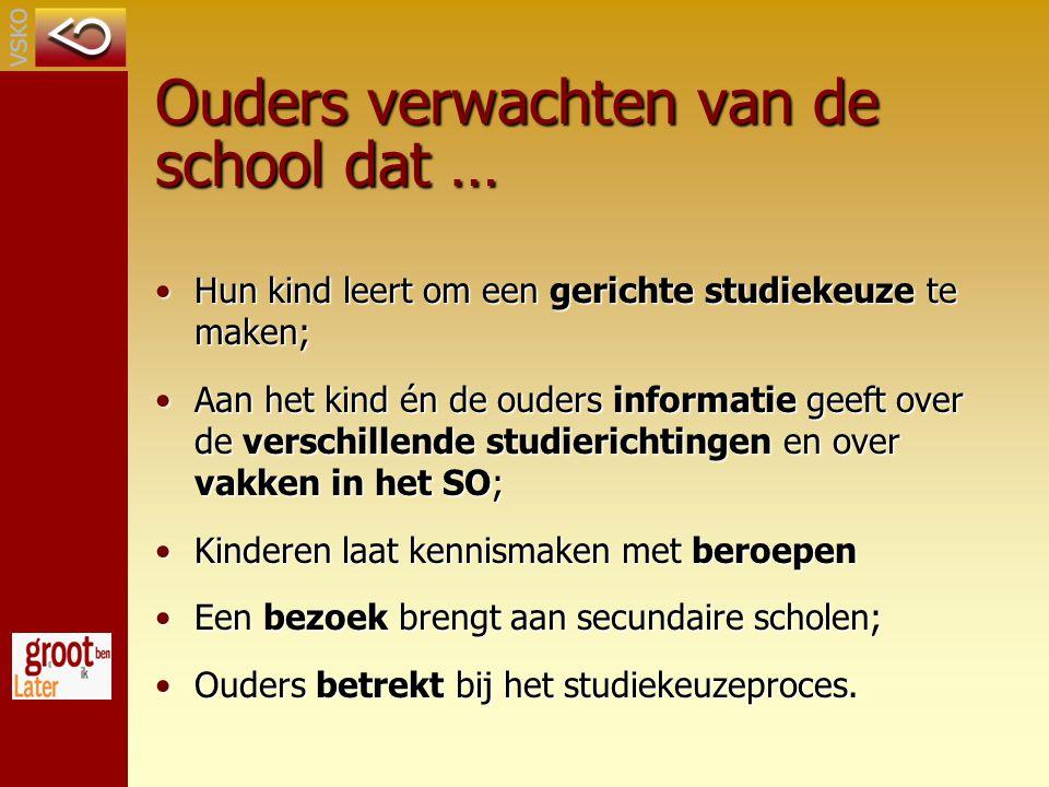 Ouders verwachten van de school dat …