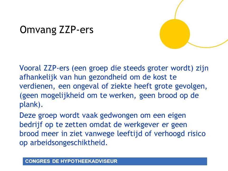 Omvang ZZP-ers